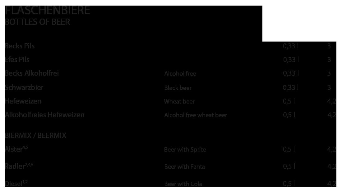 speisen-getraenke-flaschenbiere-juni2017